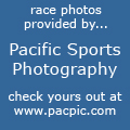 Pacific Sports Photography